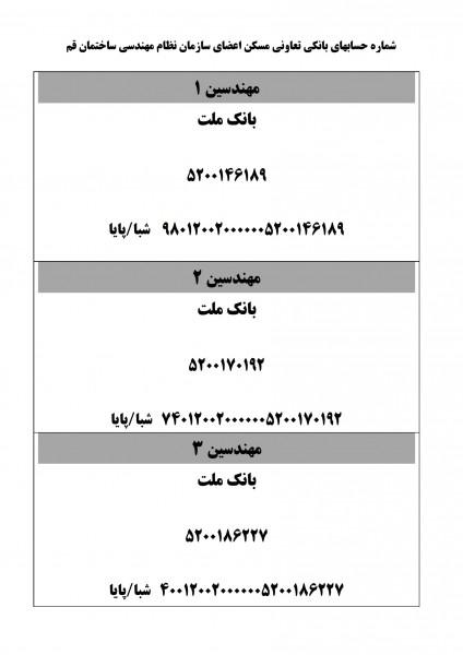 شماره حسابهای تعاونی مسکن اعضای سازمان نظام مهندسی ساختمان قم_۰۰۱
